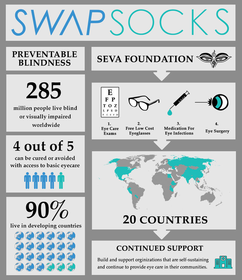 Social Enterprise Creates Blindness Fighting Socks